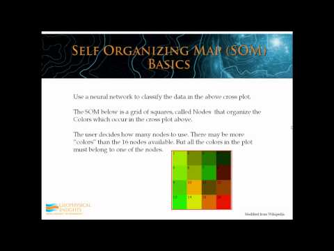 Self Organizing Maps (Part 1)