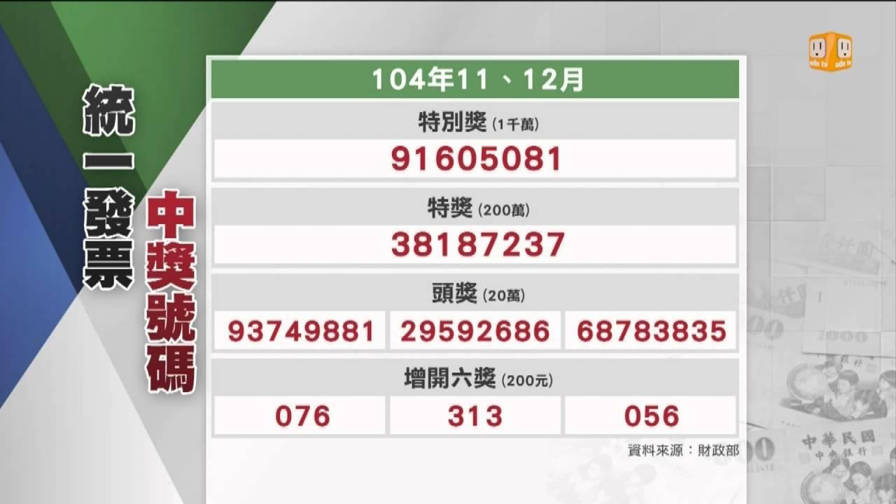 【2016.01.25】11-12月發票開獎 千萬獎 -udn tv - YouTube