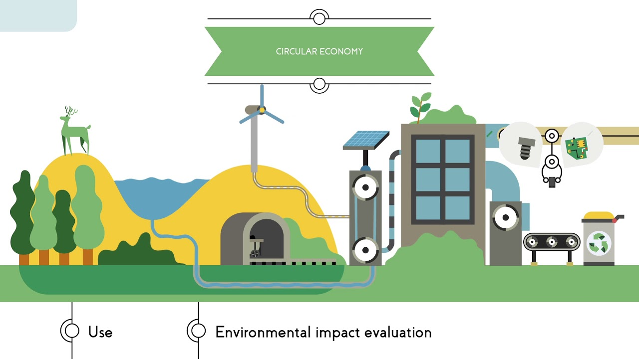 What is circular economy? | Sustainability for all
