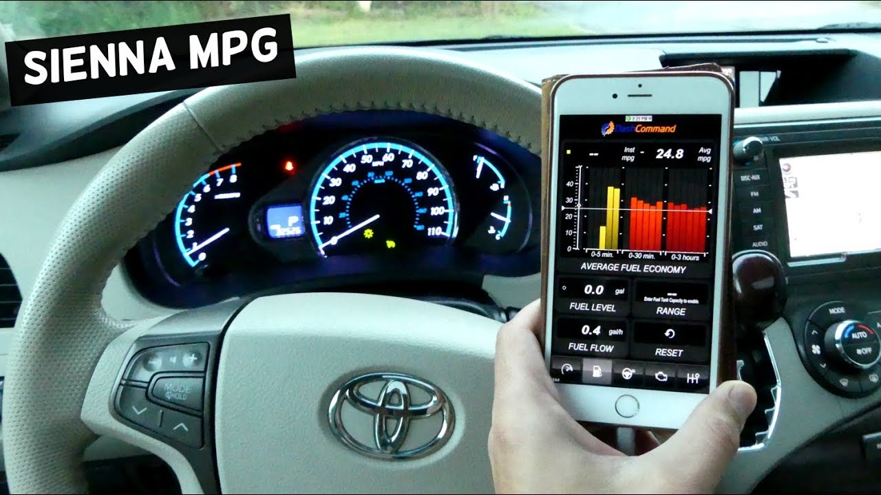 Real Life Mpg Of Toyota Sienna 3 5 V6