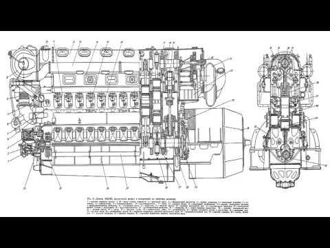 Тепловоз 2ТЭ10Л  Урок 3  Устройство, принцип работы и техническая характеристика Дизеля 10Д100