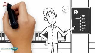Система дистанционного обучения
