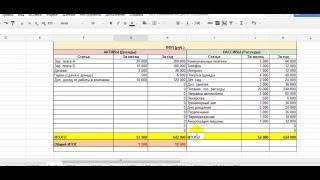 Урок 8 Личный Финансовый План