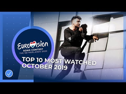 TOP 10: Most