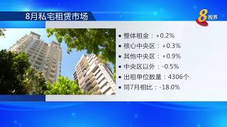 非官方数据:8月份非有地私宅租金按月微涨0.2%