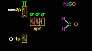14.2 Explain hybridization as mixing of atomic orbitals making new orbitals [HL IB Chemistry]