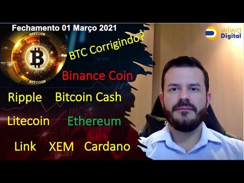btc etc tradvview investavimas į bitcoin yra saugus