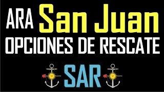 Submarino: Opciones de rescate