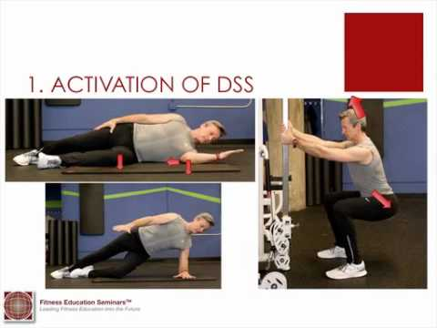 Corrective exercise for hips, knee, and back
