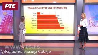 Belgijanci najviše piju u Evropi, Srbi na 12. mestu