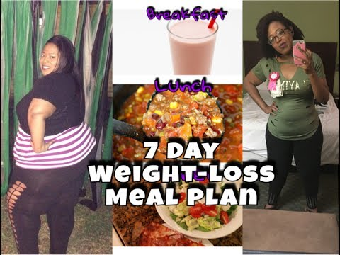 Lose 10 Pounds in 7 days | Weight Loss Meal Plan