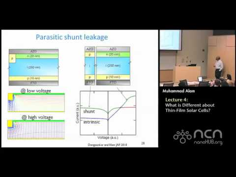 Solar Cells Lecture 4: What is Different about Thin-Film Solar Cells?