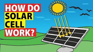 How do solar cells work to generate electricity? How do solar panels work? Working of solar cells