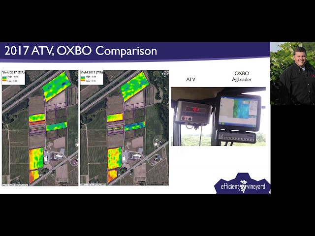 Webinar 4:  The low down on yield monitoring.