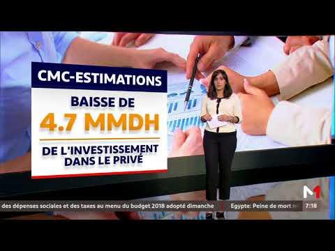 JT Economie de Medi1TV - Lundi 27 Novembre...