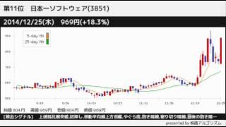 シグナル発生の注目銘柄!パラパラチャート(2014/12/25)