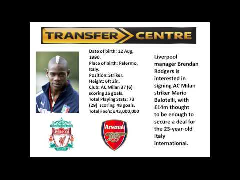 Transfer Talk Centre #2 FT. Balotelli To Liverpool?