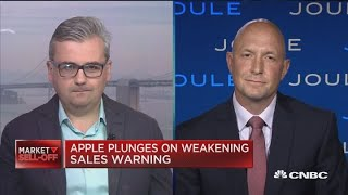 Is Apple's stock hurt by rising price?
