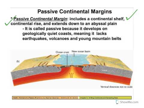 Physical Geology: Plate Tectonics, continental margins & oce