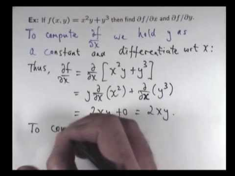 How To Compute Partial Derivatives Youtube
