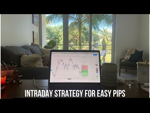 INTRADAY STRATEGY FOR EASY PIPS!