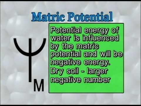 AGPR201 13 14 Soil Water Potential