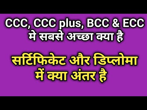 What is CCC,