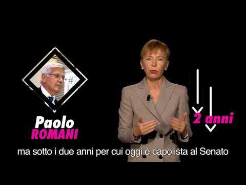 Elezioni 2018 - Milena Gabanelli: I condannati candidati e il senso dello stato.