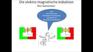 FC Physik 09 Induktion Generator