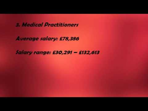 These are top 5 highest paid jobs in UK