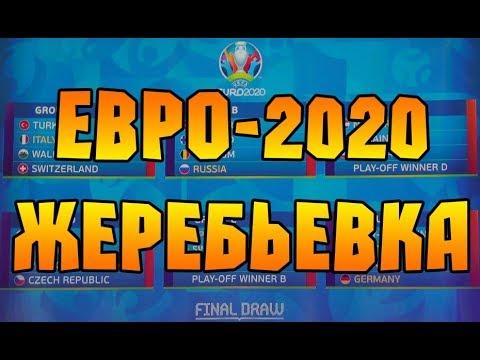 Евро 2020 Украина. Корзины. Группы. Жеребьевка. Россия