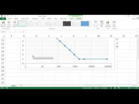 How to Draw Logarithmic Graph in Excel 2013