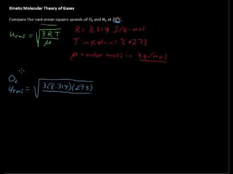 What is the Kinetic Molecular Theory of Gases, Root-Mean-Square Speeds - Chemistry Tips
