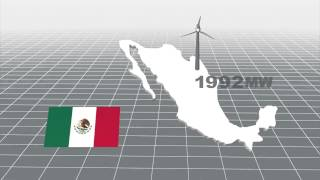 Spanish energy giant to construct two wind farms