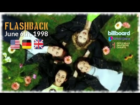 Flashback - June 6th, 1998 (US, German & UK-Charts)