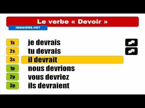 FRENCH VERB CONJUGATION = Devoir = Conditionnel Présent