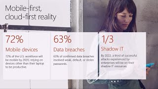 Enterprise-grade security for your cloud apps with Microsoft Cloud App Security | THR2197R
