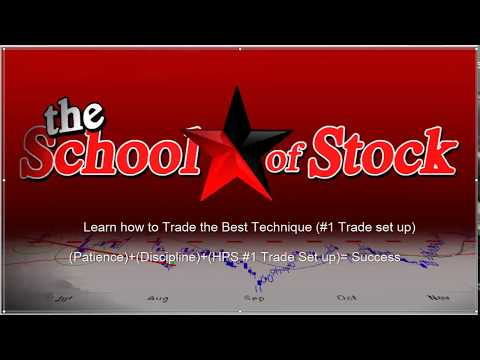 Trade only 1  Setup for big profits daily. Live Trade is explained as it's happening