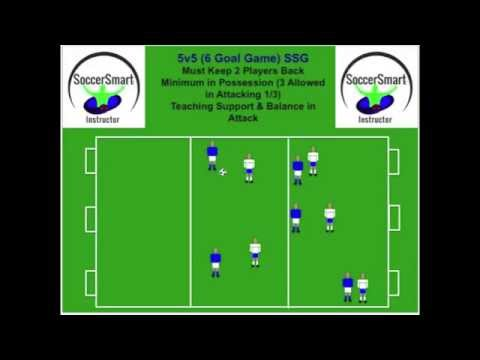 Cognitive Soccer Small Sided Games : Soccer Smart