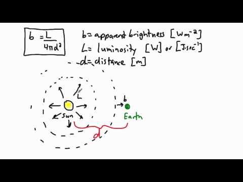 Astrophysics - Luminosity (2/2) - (IB Physics, GCSE, A level, AP)