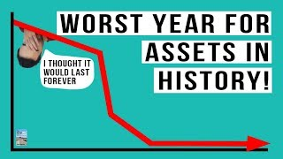 Stock Market FALLS Again! Worst Year IN HISTORY For Markets! Nasdaq DOWN Over 20%!