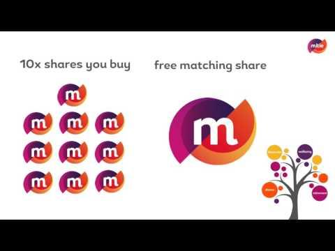 Share Incentive Plan