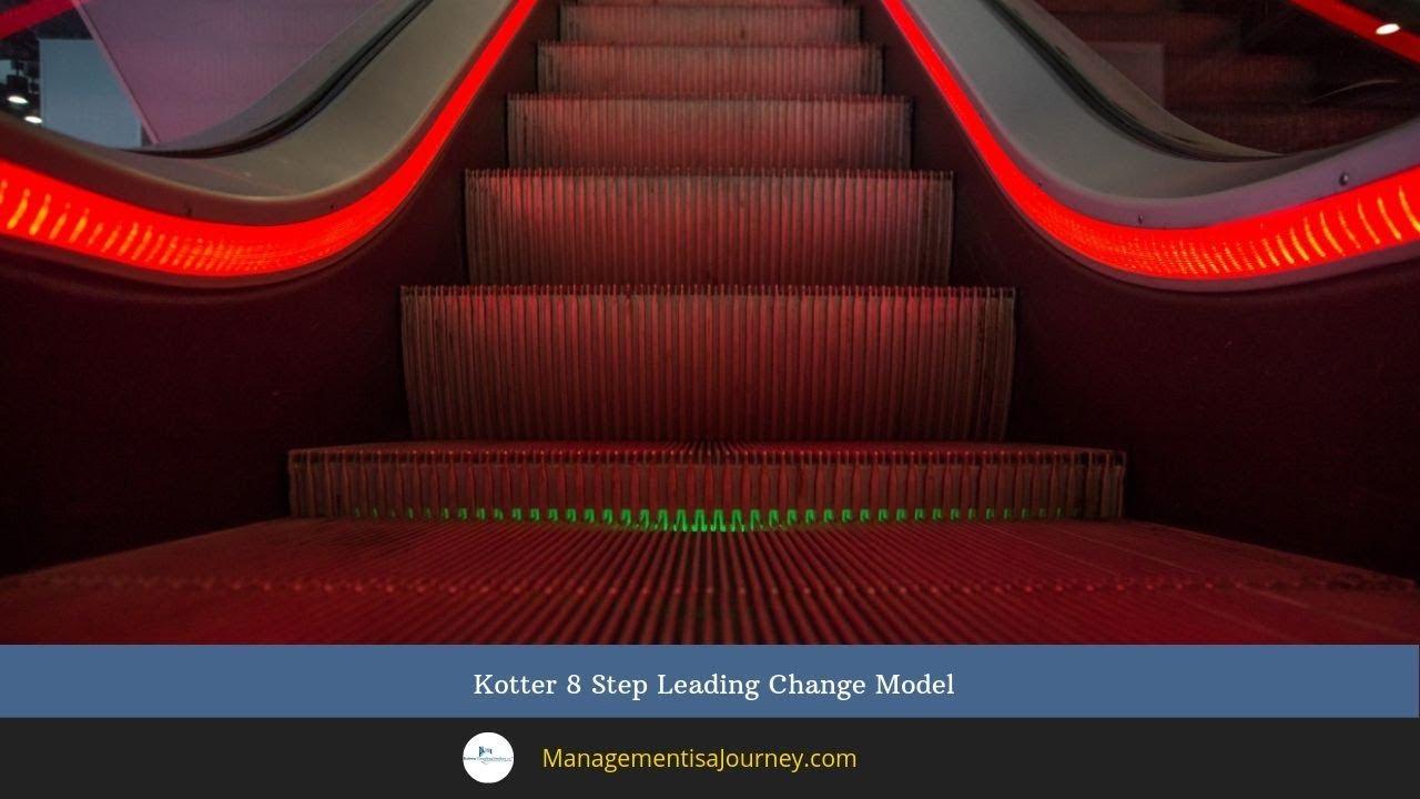 Kotter's Eight Step Leading Change Model