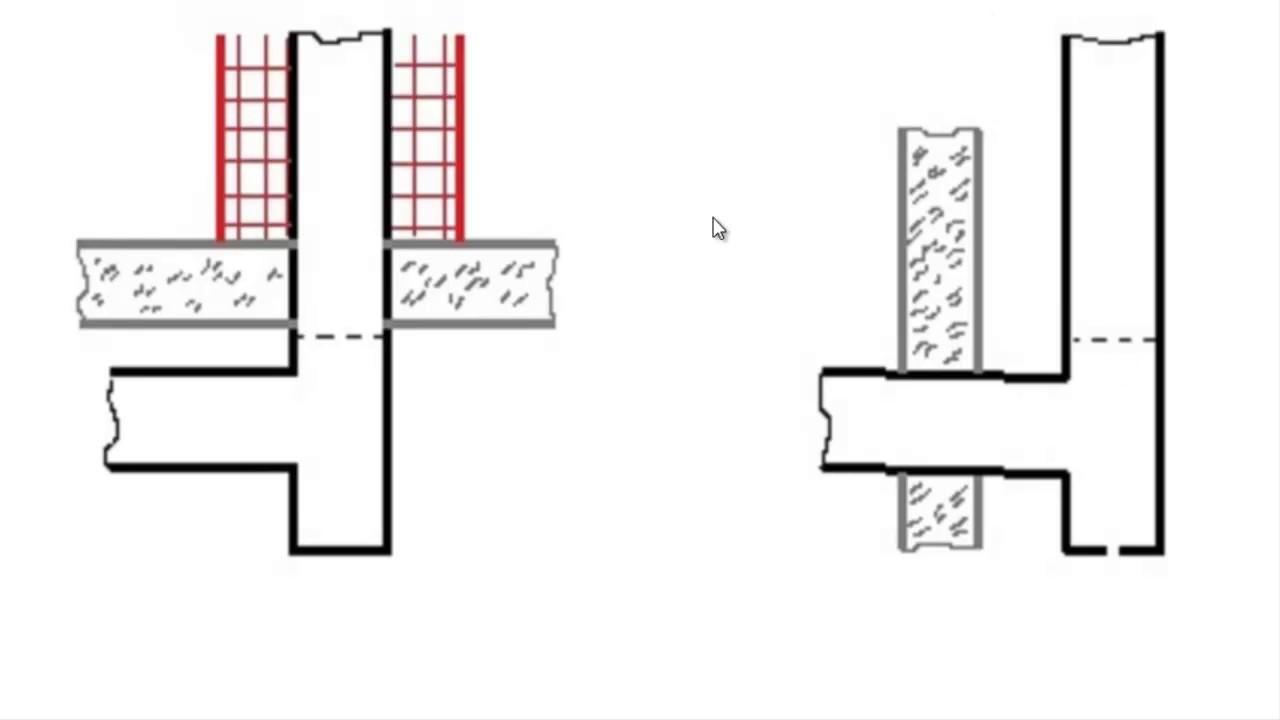 Нейтрализация конденсата дымоход гофра труба из нержавейки для дымохода