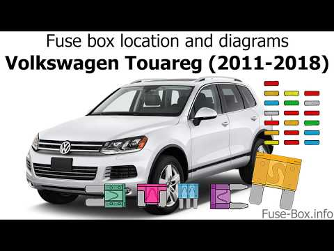 Fuse box location and diagrams: Volkswagen Touareg (2011-2018) - YouTubeYouTube