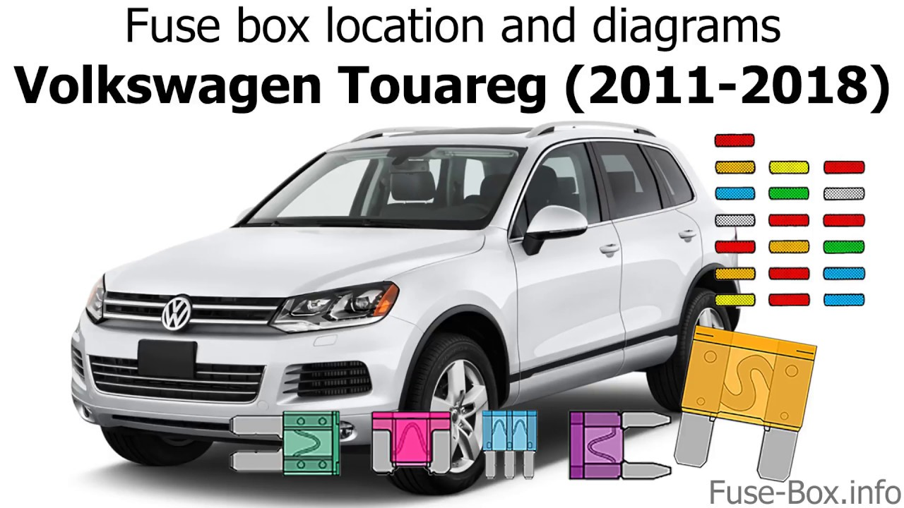 Fuse box location and diagrams: Volkswagen Touareg (2011