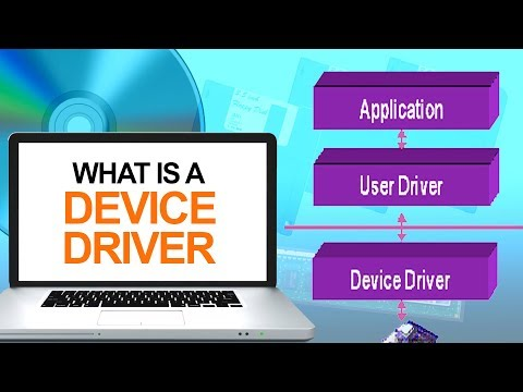 What Is A Device Driver | How Does Device Driver Works Explained | Computer Drivers