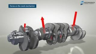 Structure and function of the crankshaft (3D animation) - Motorservice Group - BF Crankshaft