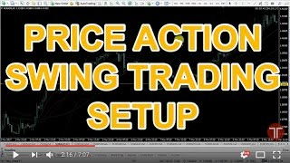 My 4-Hour Price Action Swingtrading Setup