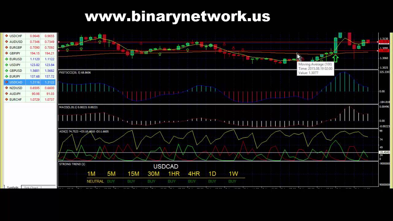 Forex scalping video course dubai
